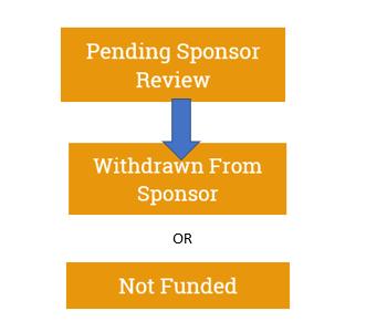 sponsor process